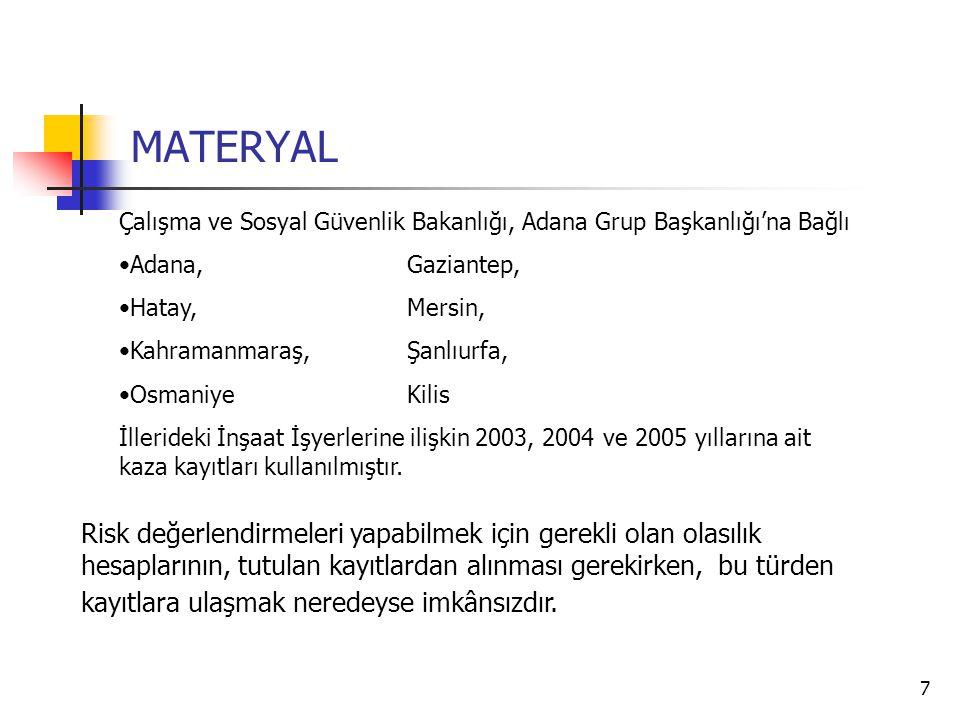 MATERYAL Çalışma ve Sosyal Güvenlik Bakanlığı, Adana Grup Başkanlığı'na Bağlı. Adana, Gaziantep,