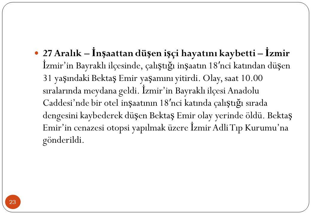 27 Aralık – İnşaattan düşen işçi hayatını kaybetti – İzmir İzmir'in Bayraklı ilçesinde, çalıştığı inşaatın 18′nci katından düşen 31 yaşındaki Bektaş Emir yaşamını yitirdi.