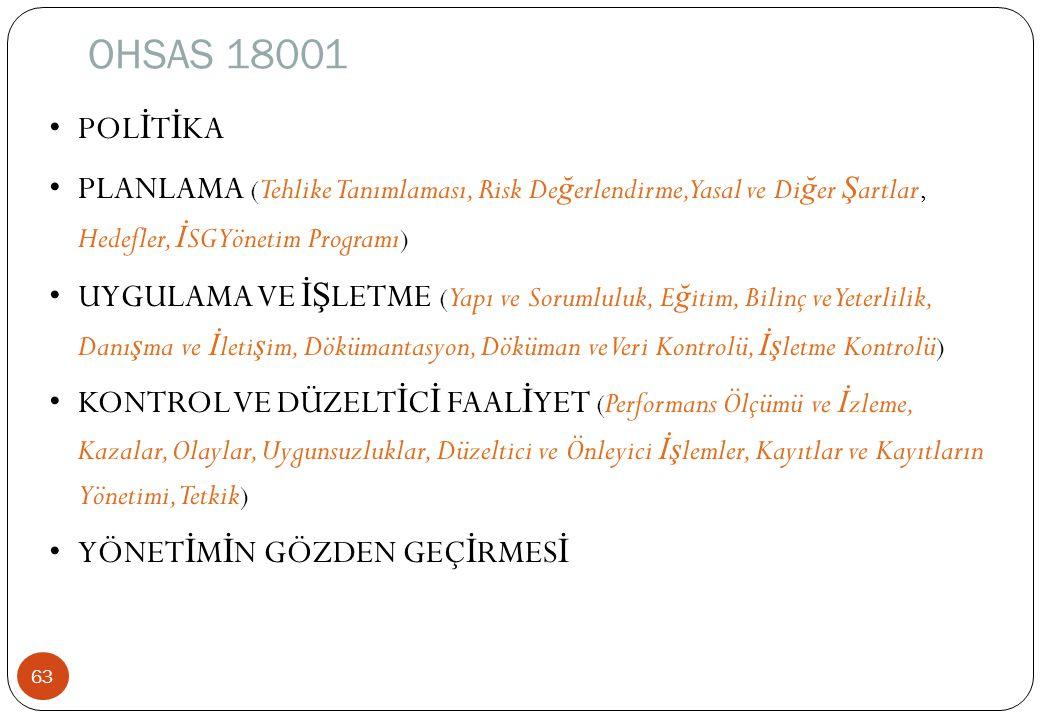 OHSAS 18001 POLİTİKA. PLANLAMA (Tehlike Tanımlaması, Risk Değerlendirme, Yasal ve Diğer Şartlar, Hedefler, İSG Yönetim Programı)
