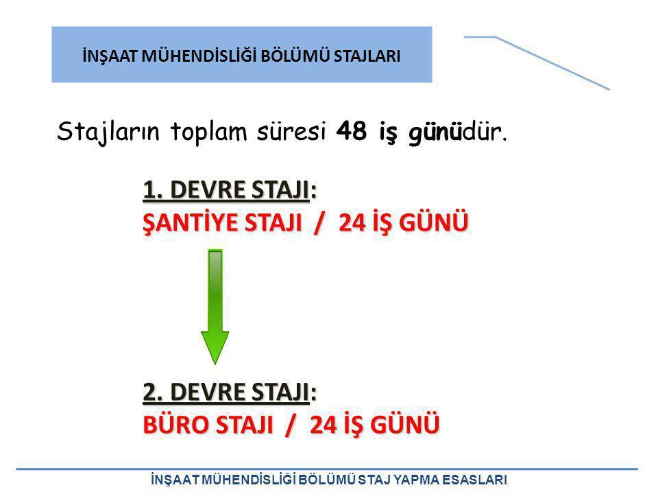 ŞANTİYE STAJI / 24 İŞ GÜNÜ BÜRO STAJI / 24 İŞ GÜNÜ