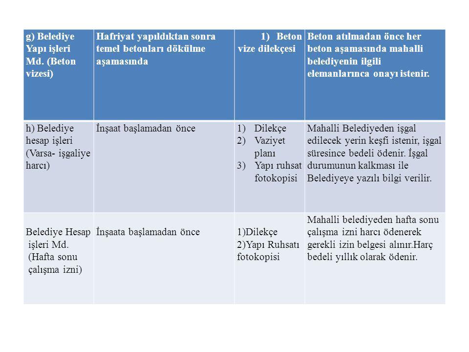 g) Belediye Yapı işleri Md. (Beton vizesi)