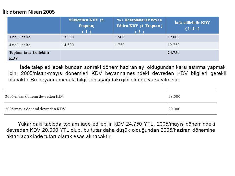 İlk dönem Nisan 2005 Yüklenilen KDV (5. Etaptan) ( 1 ) %1 Hesaplanarak beyan Edilen KDV (4. Etaptan )