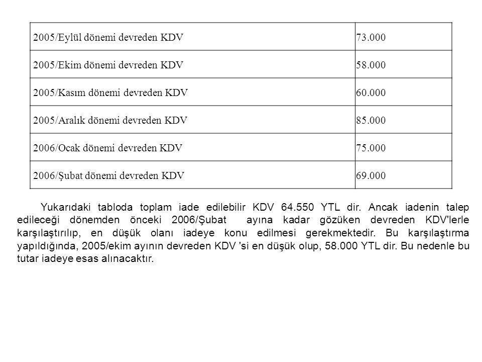 2005/Eylül dönemi devreden KDV