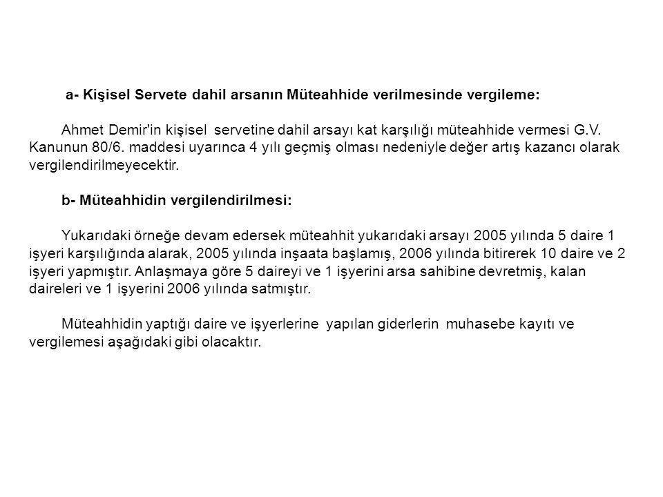 a- Kişisel Servete dahil arsanın Müteahhide verilmesinde vergileme: