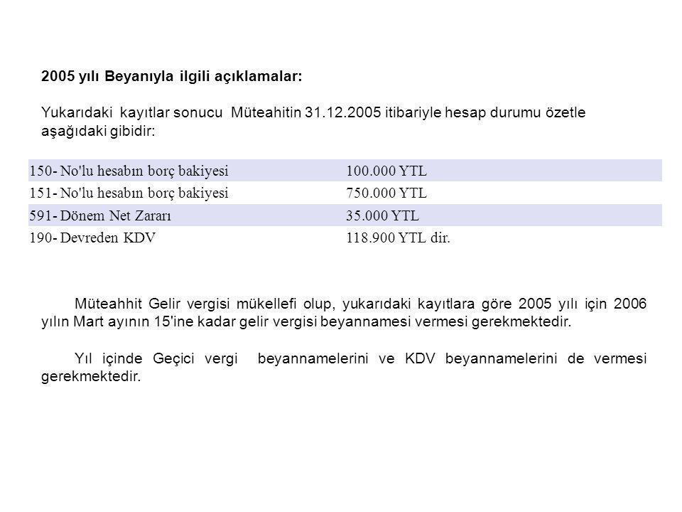 2005 yılı Beyanıyla ilgili açıklamalar:
