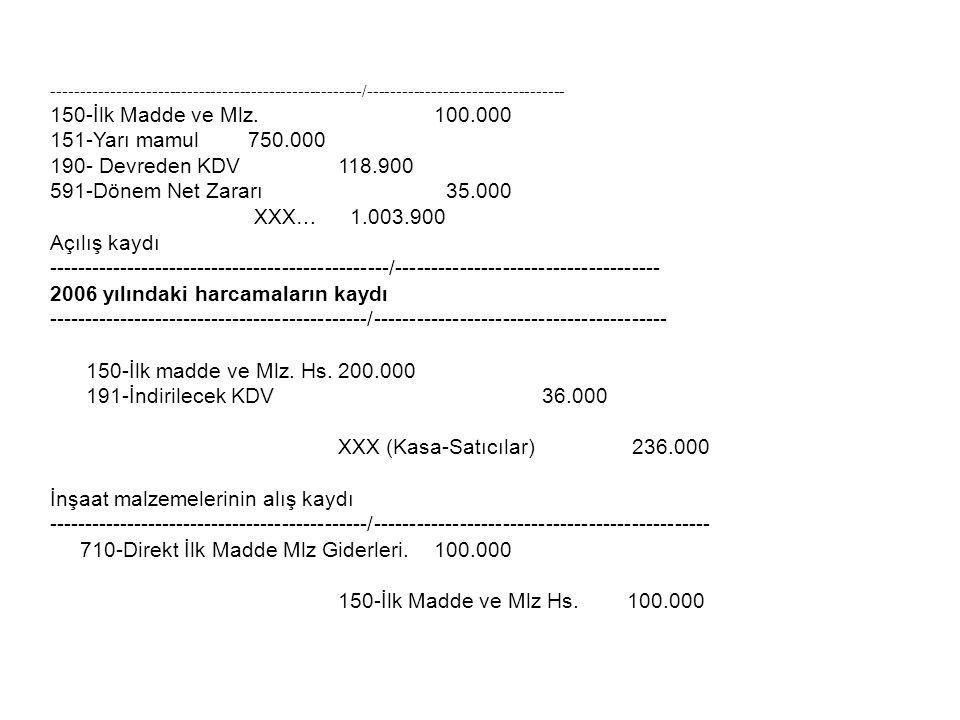 2006 yılındaki harcamaların kaydı