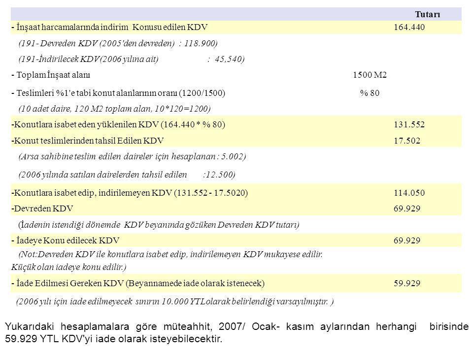 Tutarı. - İnşaat harcamalarında indirim Konusu edilen KDV. 164.440 (191- Devreden KDV (2005 den devreden) : 118.900)