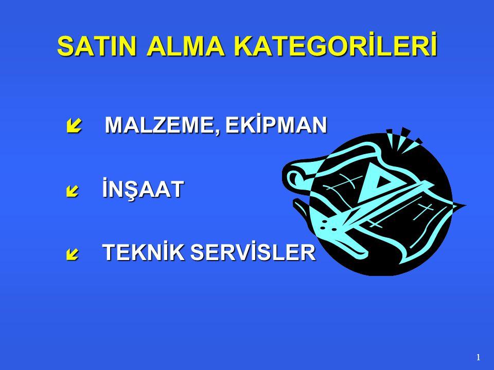 SATIN ALMA KATEGORİLERİ