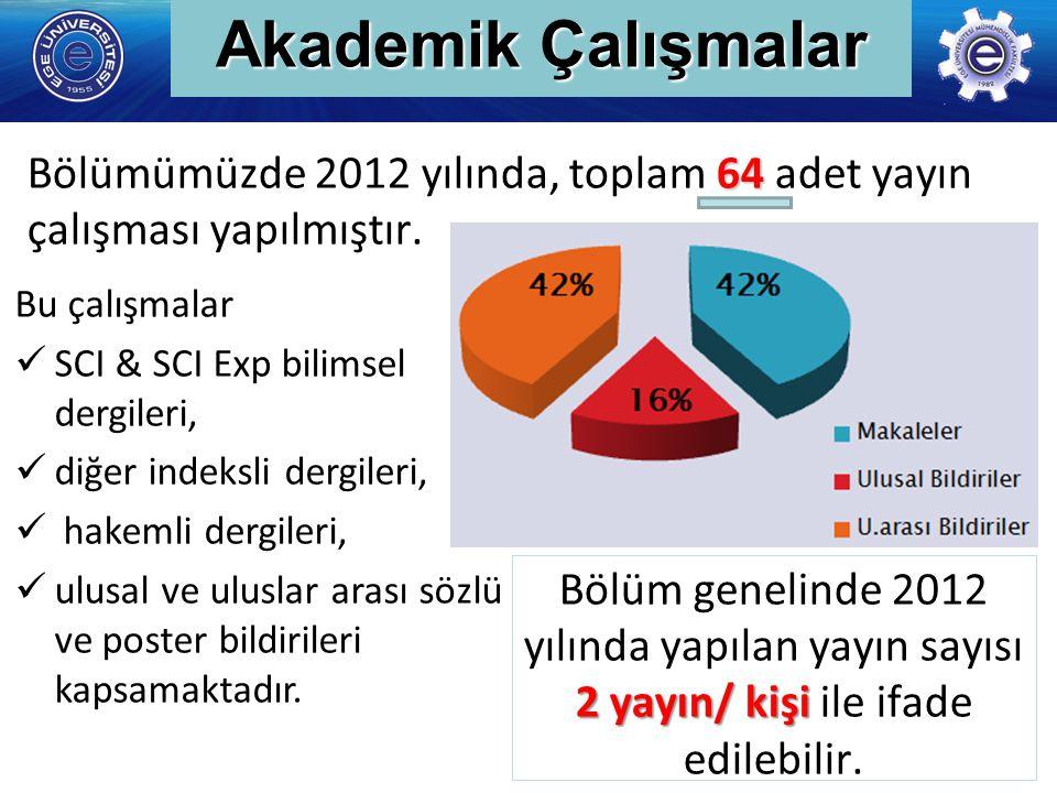 Akademik Çalışmalar Bölümümüzde 2012 yılında, toplam 64 adet yayın çalışması yapılmıştır. Bu çalışmalar.