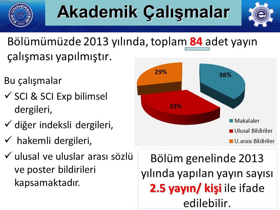 Akademik Çalışmalar Bölümümüzde 2013 yılında, toplam 84 adet yayın çalışması yapılmıştır. Bu çalışmalar.