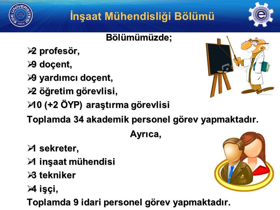 Bölümümüzde; 2 profesör, 9 doçent, 9 yardımcı doçent, 2 öğretim görevlisi, 10 (+2 ÖYP) araştırma görevlisi.
