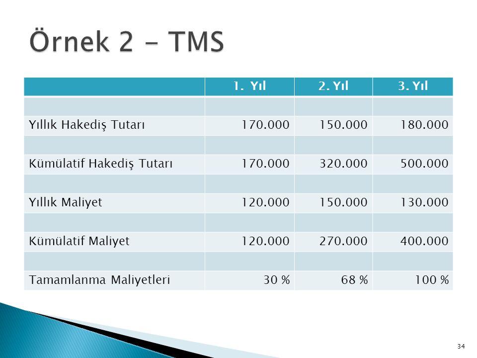 Örnek 2 - TMS Yıl 2. Yıl 3. Yıl Yıllık Hakediş Tutarı 170.000 150.000