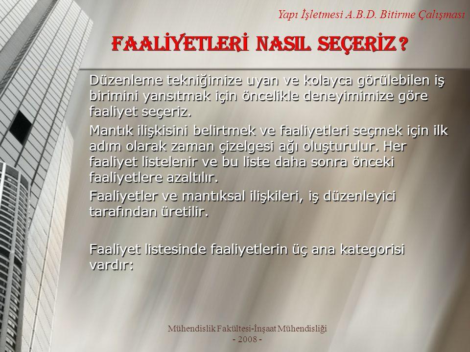 FAALİYETLERİ NASIL SEÇERİZ