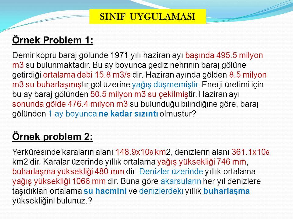 SINIF UYGULAMASI Örnek Problem 1: Örnek problem 2: