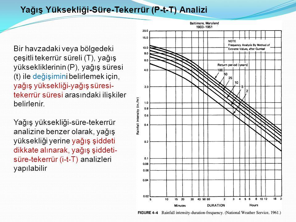 Yağış Yüksekliği-Süre-Tekerrür (P-t-T) Analizi