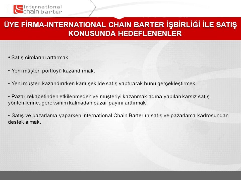 ÜYE FİRMA-INTERNATIONAL CHAIN BARTER İŞBİRLİĞİ İLE SATIŞ KONUSUNDA HEDEFLENENLER