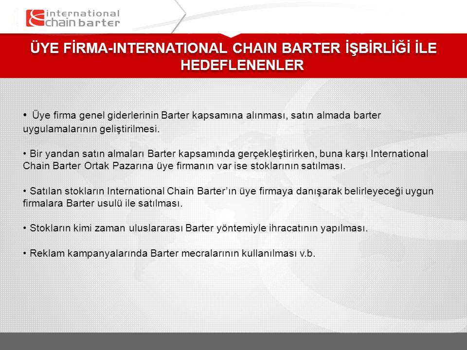 ÜYE FİRMA-INTERNATIONAL CHAIN BARTER İŞBİRLİĞİ İLE HEDEFLENENLER