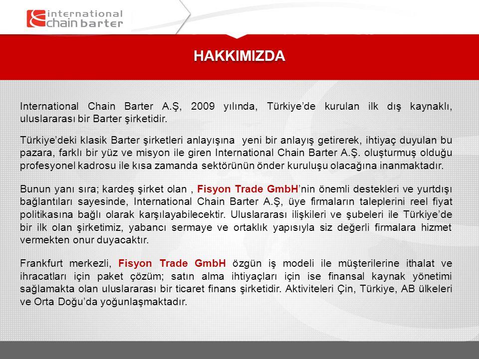 HAKKIMIZDA International Chain Barter A.Ş, 2009 yılında, Türkiye'de kurulan ilk dış kaynaklı, uluslararası bir Barter şirketidir.