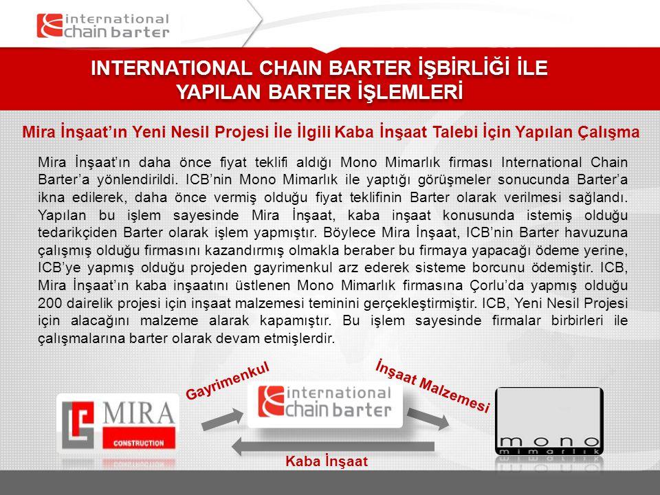 INTERNATIONAL CHAIN BARTER İŞBİRLİĞİ İLE YAPILAN BARTER İŞLEMLERİ