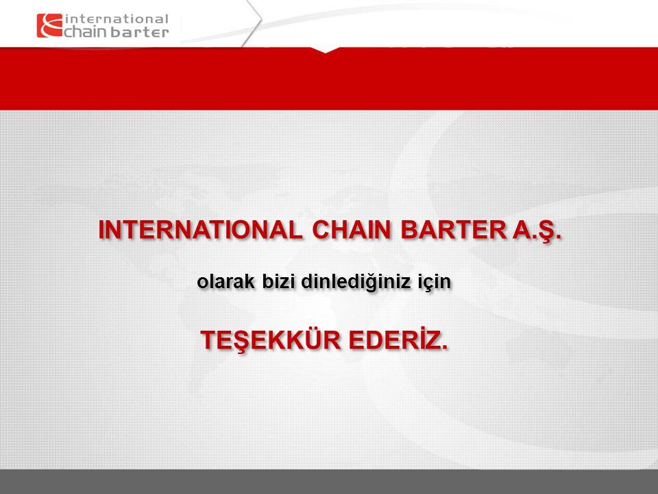 INTERNATIONAL CHAIN BARTER A.Ş. olarak bizi dinlediğiniz için