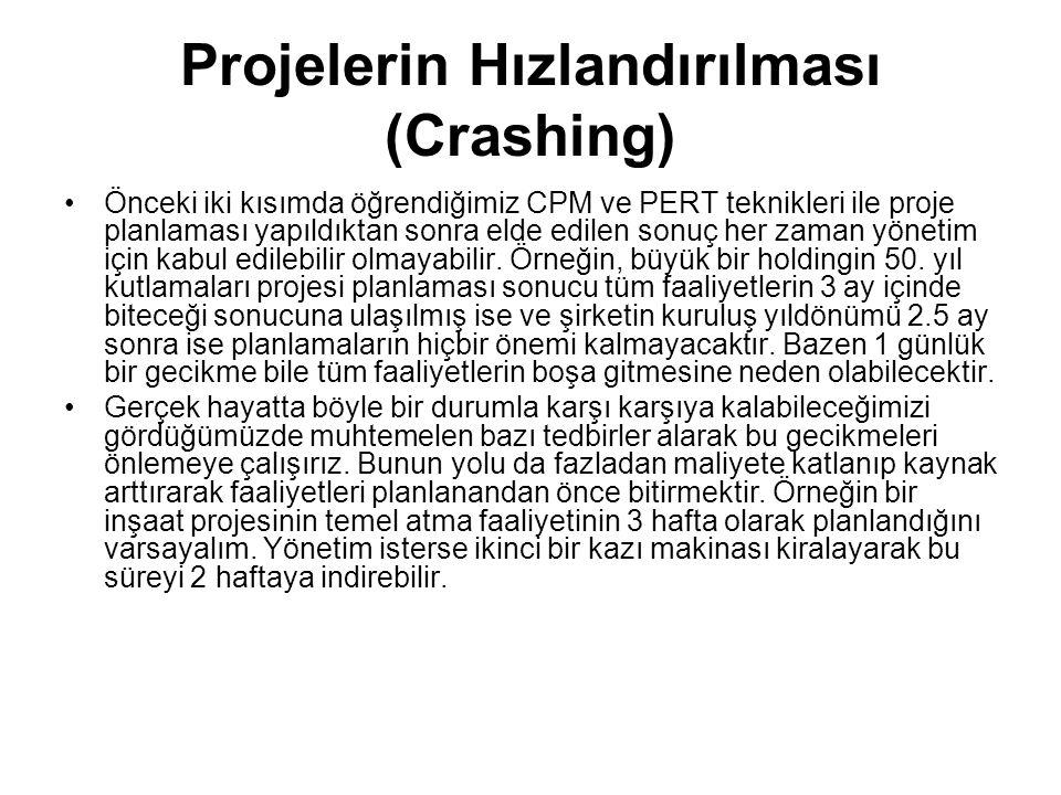 Projelerin Hızlandırılması (Crashing)