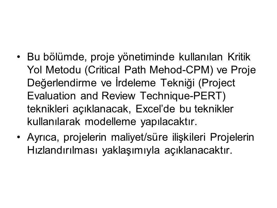 Bu bölümde, proje yönetiminde kullanılan Kritik Yol Metodu (Critical Path Mehod-CPM) ve Proje Değerlendirme ve İrdeleme Tekniği (Project Evaluation and Review Technique-PERT) teknikleri açıklanacak, Excel'de bu teknikler kullanılarak modelleme yapılacaktır.