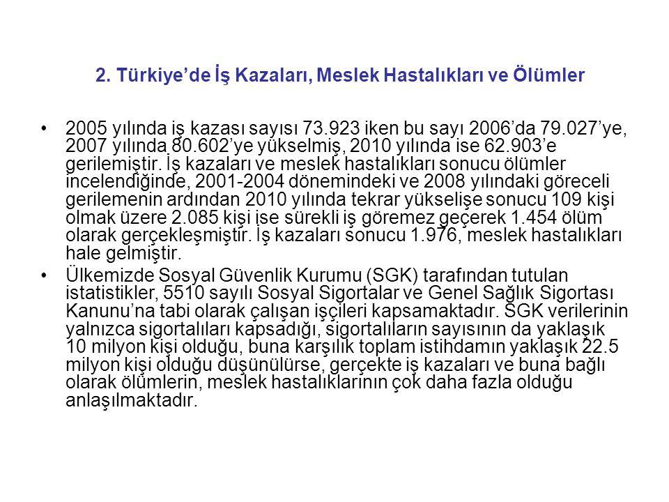 2. Türkiye'de İş Kazaları, Meslek Hastalıkları ve Ölümler