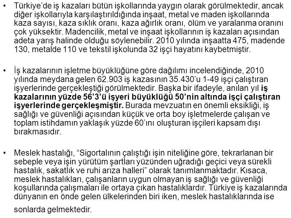 Türkiye'de iş kazaları bütün işkollarında yaygın olarak görülmektedir, ancak diğer işkollarıyla karşılaştırıldığında inşaat, metal ve maden işkollarında kaza sayısı, kaza sıklık oranı, kaza ağırlık oranı, ölüm ve yaralanma oranını çok yüksektir. Madencilik, metal ve inşaat işkollarının iş kazaları açısından adeta yarış halinde olduğu söylenebilir. 2010 yılında inşaatta 475, madende 130, metalde 110 ve tekstil işkolunda 32 işçi hayatını kaybetmiştir.