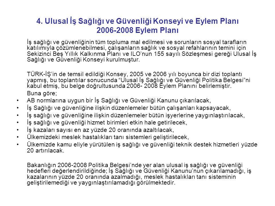 4. Ulusal İş Sağlığı ve Güvenliği Konseyi ve Eylem Planı 2006-2008 Eylem Planı