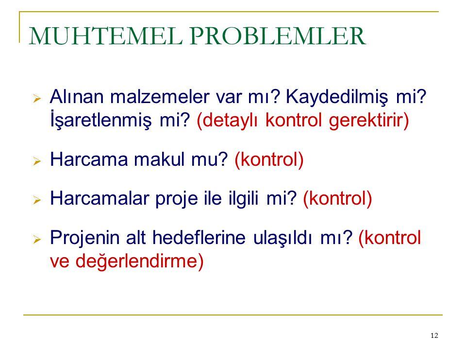 MUHTEMEL PROBLEMLER Alınan malzemeler var mı Kaydedilmiş mi İşaretlenmiş mi (detaylı kontrol gerektirir)