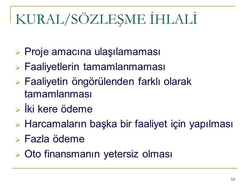 KURAL/SÖZLEŞME İHLALİ
