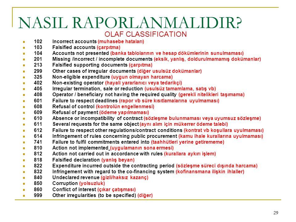 NASIL RAPORLANMALIDIR