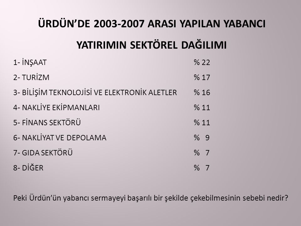 ÜRDÜN'DE 2003-2007 ARASI YAPILAN YABANCI YATIRIMIN SEKTÖREL DAĞILIMI