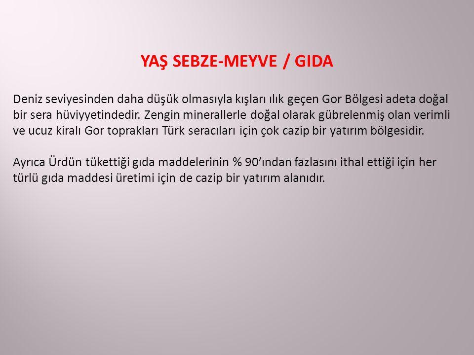YAŞ SEBZE-MEYVE / GIDA
