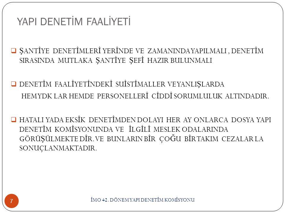 YAPI DENETİM FAALİYETİ