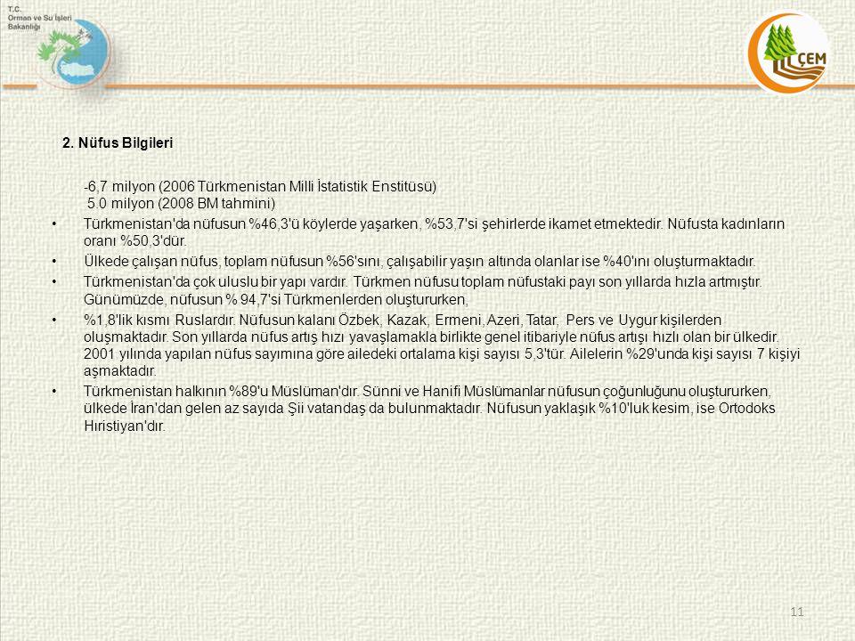 2. Nüfus Bilgileri -6,7 milyon (2006 Türkmenistan Milli İstatistik Enstitüsü) 5.0 milyon (2008 BM tahmini)