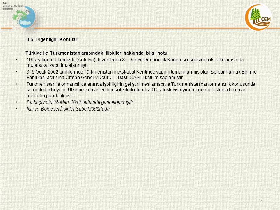 3.5. Diğer İlgili Konular Türkiye ile Türkmenistan arasındaki ilişkiler hakkında bilgi notu.