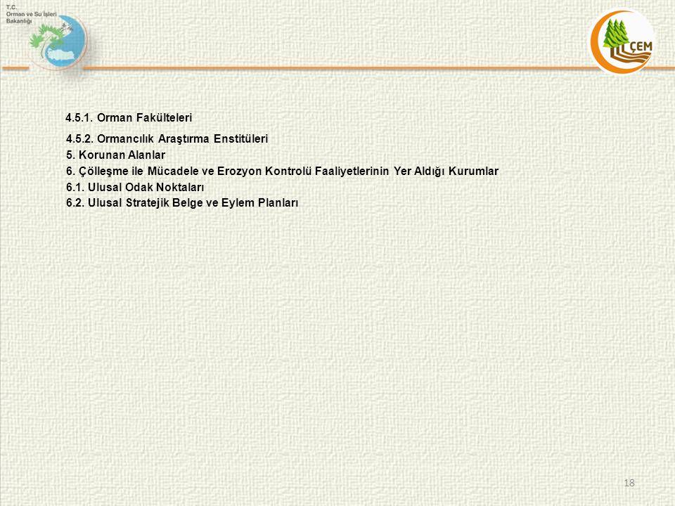 4.5.1. Orman Fakülteleri 4.5.2. Ormancılık Araştırma Enstitüleri