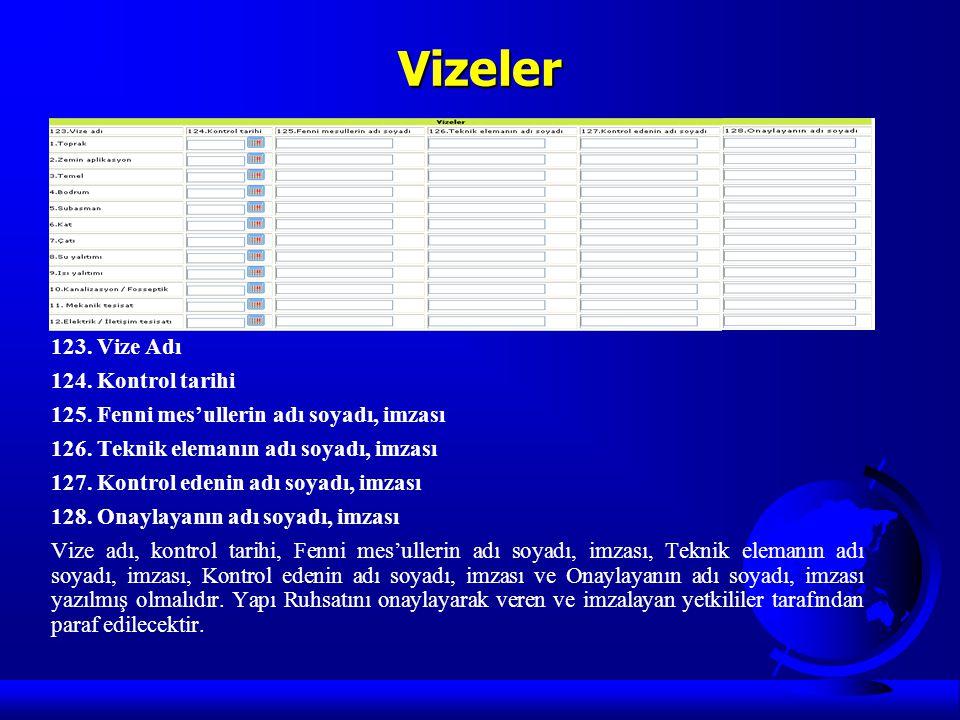 Vizeler 123. Vize Adı 124. Kontrol tarihi