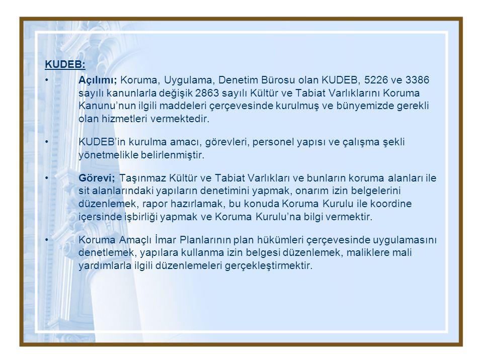 KUDEB:
