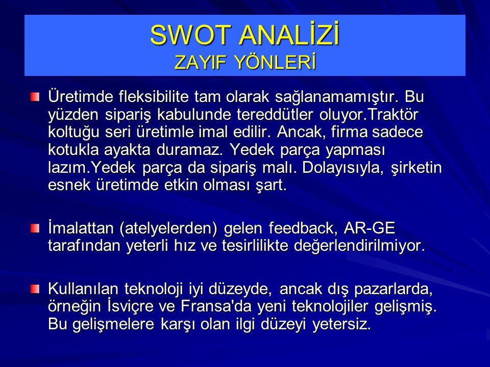 SWOT ANALİZİ ZAYIF YÖNLERİ