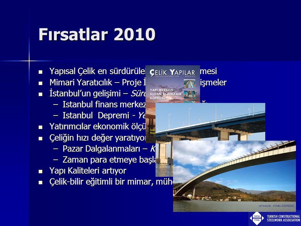 Fırsatlar 2010 Yapısal Çelik en sürdürülebilir yapı malzemesi