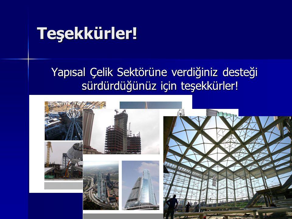 Teşekkürler! Yapısal Çelik Sektörüne verdiğiniz desteği sürdürdüğünüz için teşekkürler!