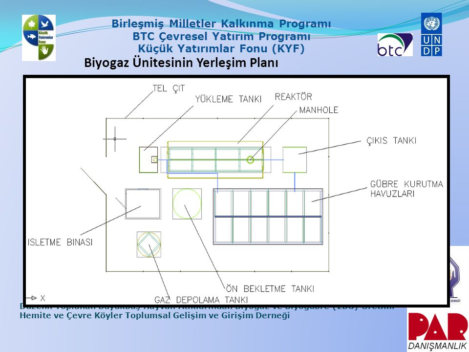 Biyogaz Ünitesinin Yerleşim Planı