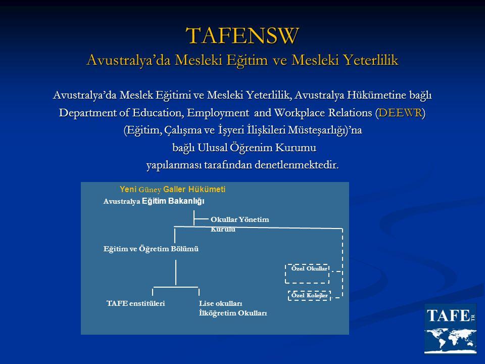 TAFENSW Avustralya'da Mesleki Eğitim ve Mesleki Yeterlilik