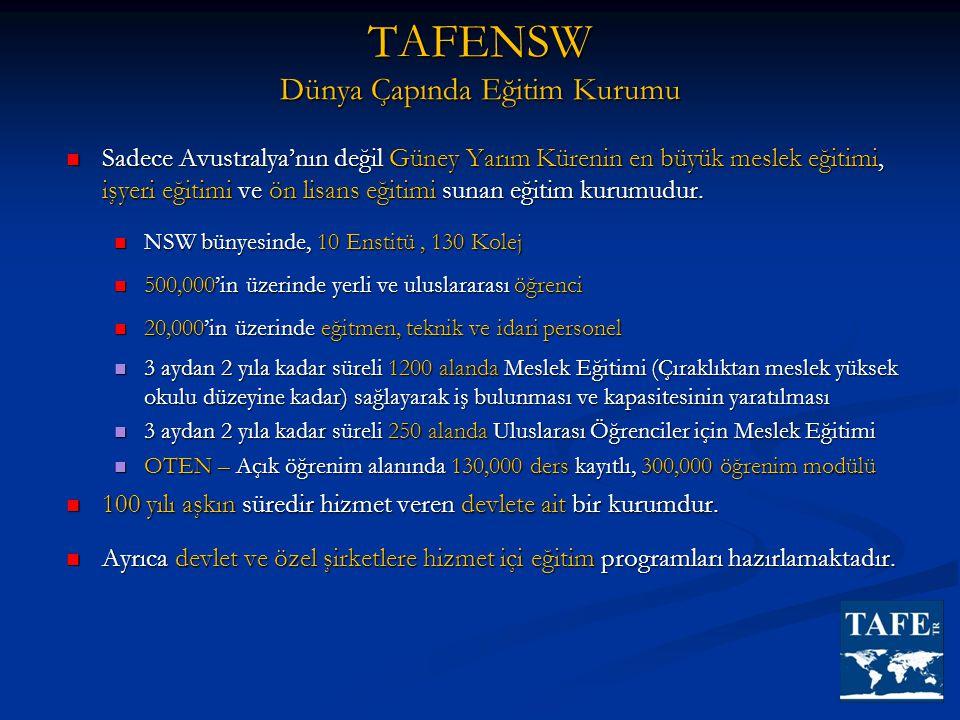 TAFENSW Dünya Çapında Eğitim Kurumu