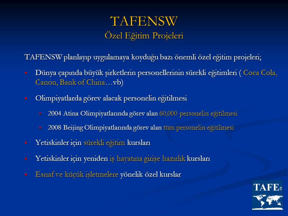 TAFENSW Özel Eğitim Projeleri