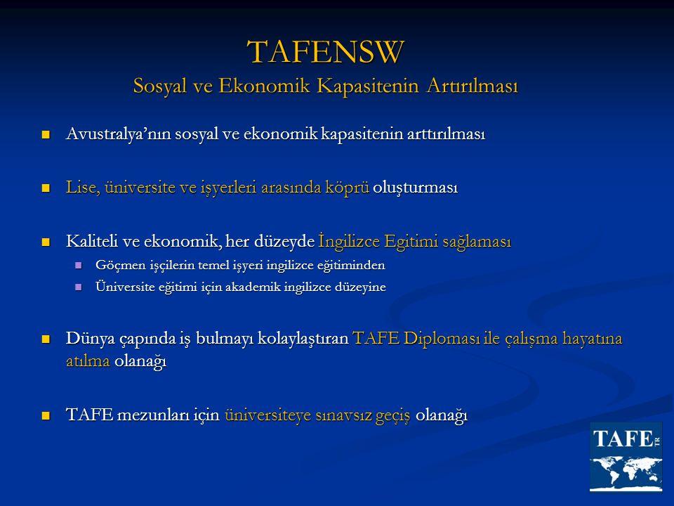 TAFENSW Sosyal ve Ekonomik Kapasitenin Artırılması
