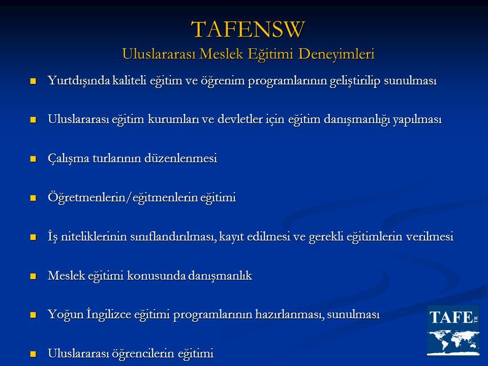 TAFENSW Uluslararası Meslek Eğitimi Deneyimleri