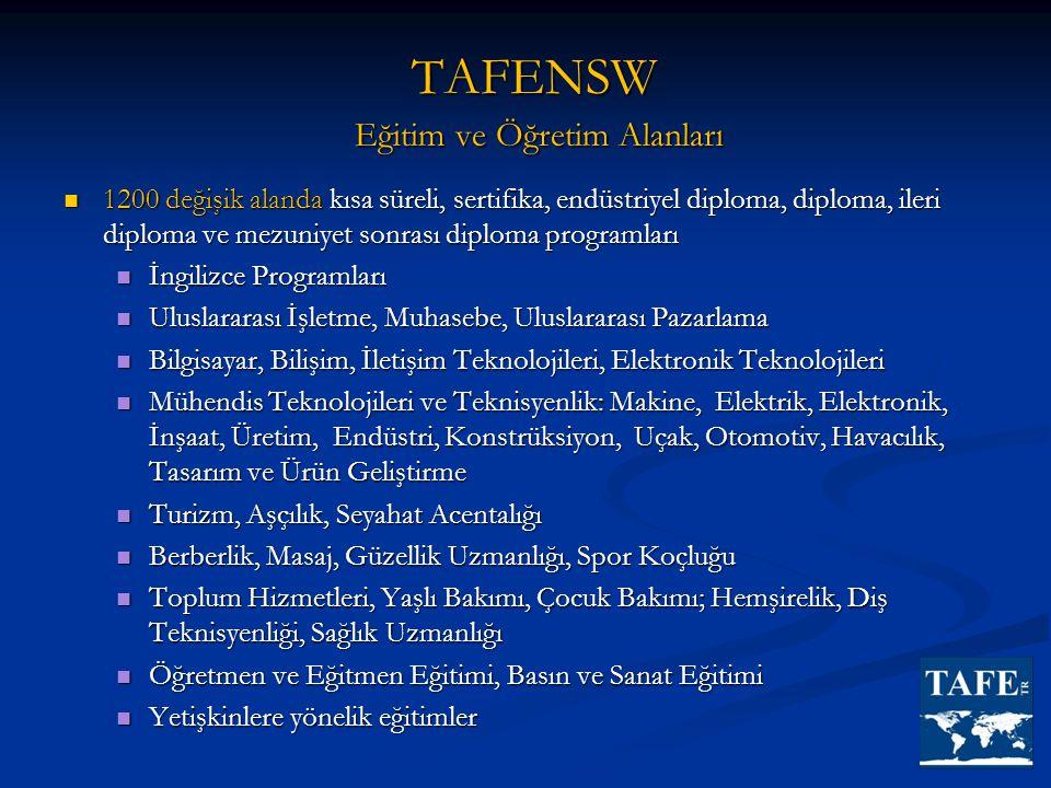 TAFENSW Eğitim ve Öğretim Alanları
